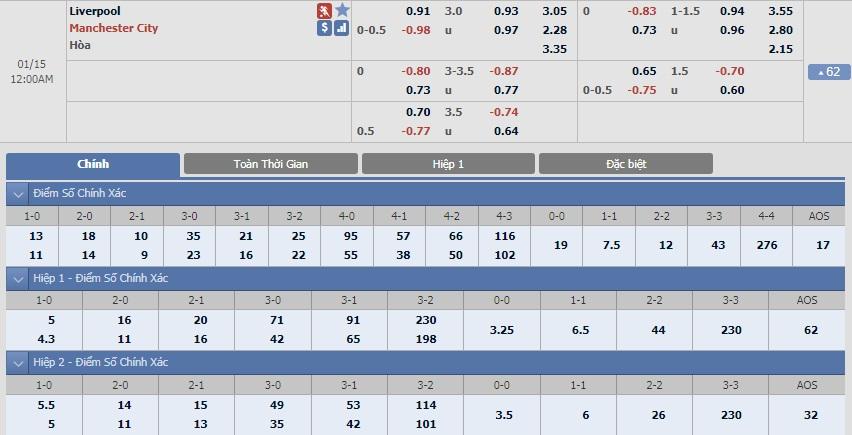 nhan-dinh-ngay-14-1-liverpool-vs-manchester-city-anfield-di-de-ve-kho-b9 3