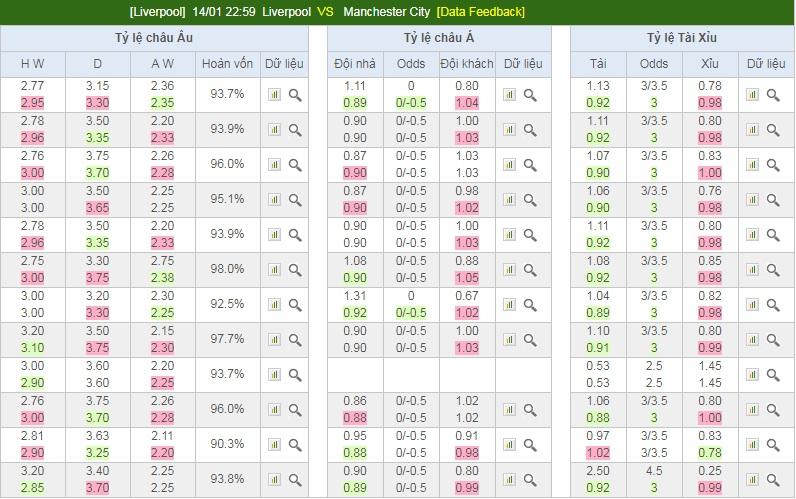nhan-dinh-ngay-14-1-liverpool-vs-manchester-city-anfield-di-de-ve-kho-b9 4