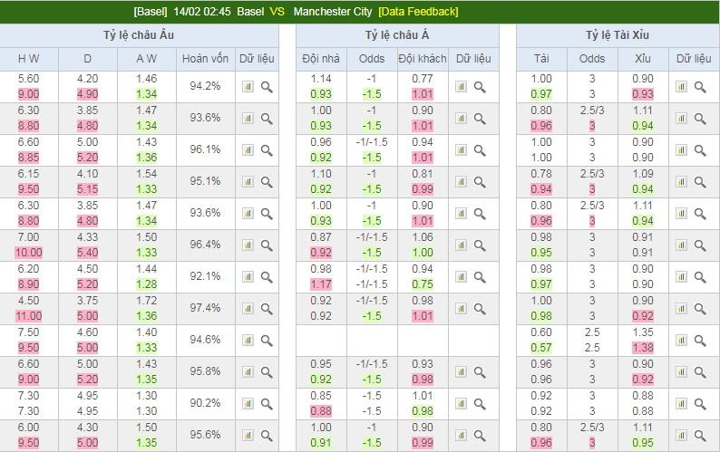Chuyên gia bong99 dự đoán kèo Sampdoria VS Hellas Verona |Tỷ số trực tuyến| Dự đoán trận đấu |