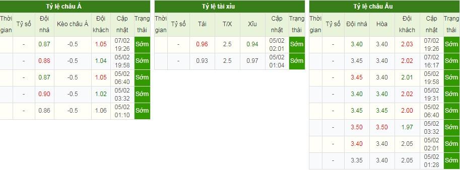 nhan-dinh-ngay-9-2-ado-den-haag-vs-vitesse-tom-gon-3-diem-b9 5