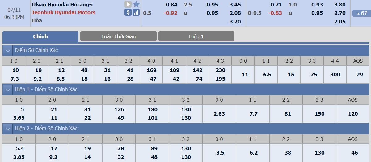nhan-dinh-ngay-11-7-ulsan-hyundai-vs-jeonbuk-thu-thach-cho-quan-vuong-b9 3