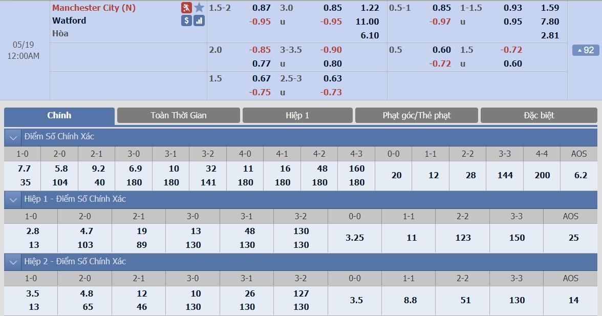 soi-keo-ca-cuoc-bong-da-ngay-12-5-West Brom-vs-Aston Villa-khong-nhieu-hy-vong-b9 3