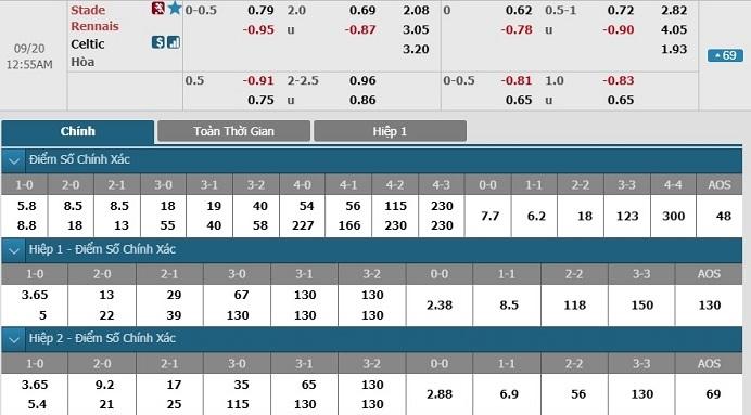www.kenhraovat.com: Chuyên gia bong99 dự đoán kèo Cracovia Krakow VS Piast G