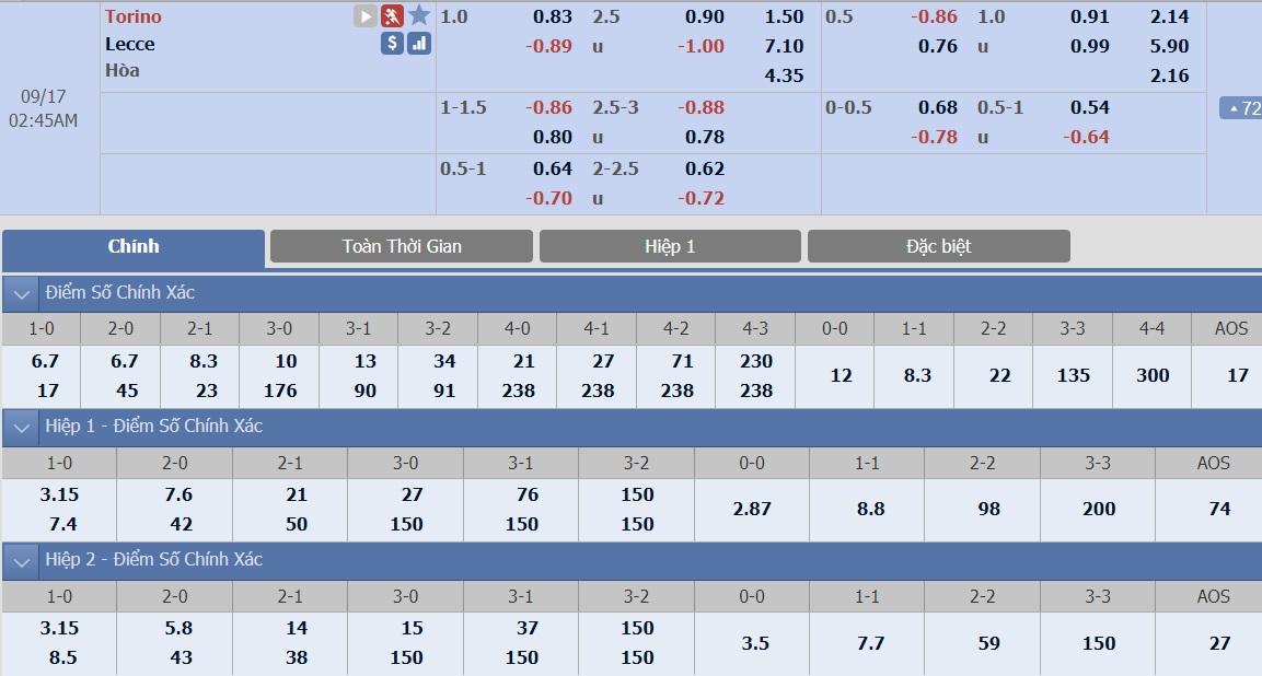 soi-keo-ca-cuoc-bong-da-ngay-14-9-Torino-vs-Lecce-do-it-thang-do-nhieu-b9 3