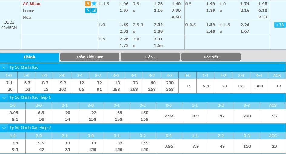 Chuyên gia bong99 dự đoán kèo Avai FC (SC) VS Vasco Gama