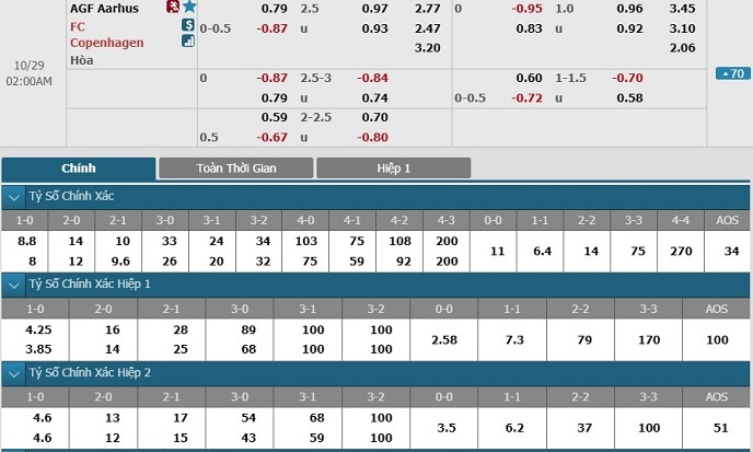 cChuyên gia bong99 dự đoán kèo Ilves Tampere VS HJK Helsinki - VĐQG Phần Lan