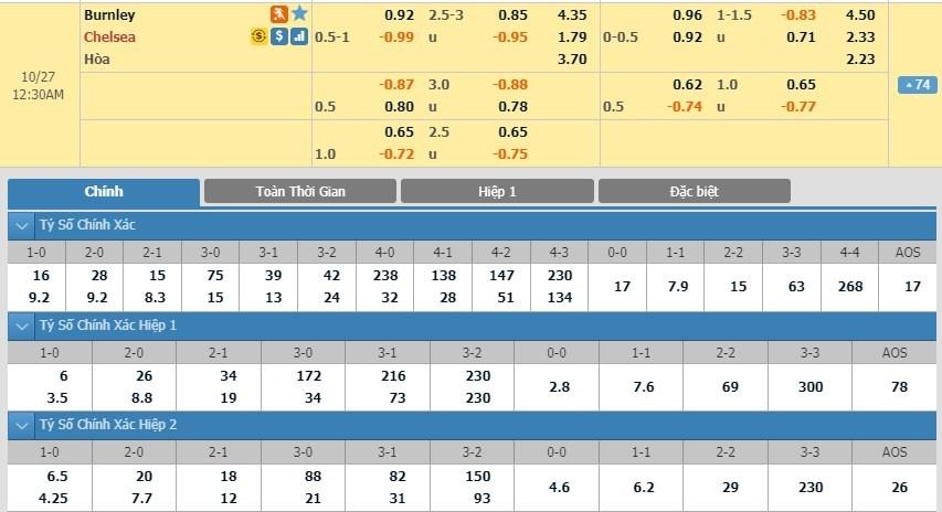 Chuyên gia bong99 dự đoán kèo Cerro Largo VS CA Juventud - Uruguay Primera Divis