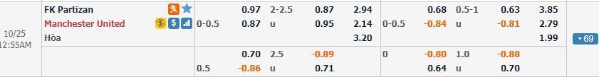 FK-Partizan-vs-Manchester-United-Tip-keo-bong-da-24-10-B9-00