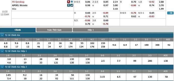 Chuyên gia bong99 dự đoán kèo U21 Phần Lan VS U21 Đan Mạch - VCK U21 Châu Âu