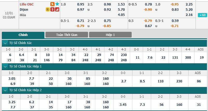 Lille-vs-Dijon-Tip-keo-bong-da-1-12-B9-00