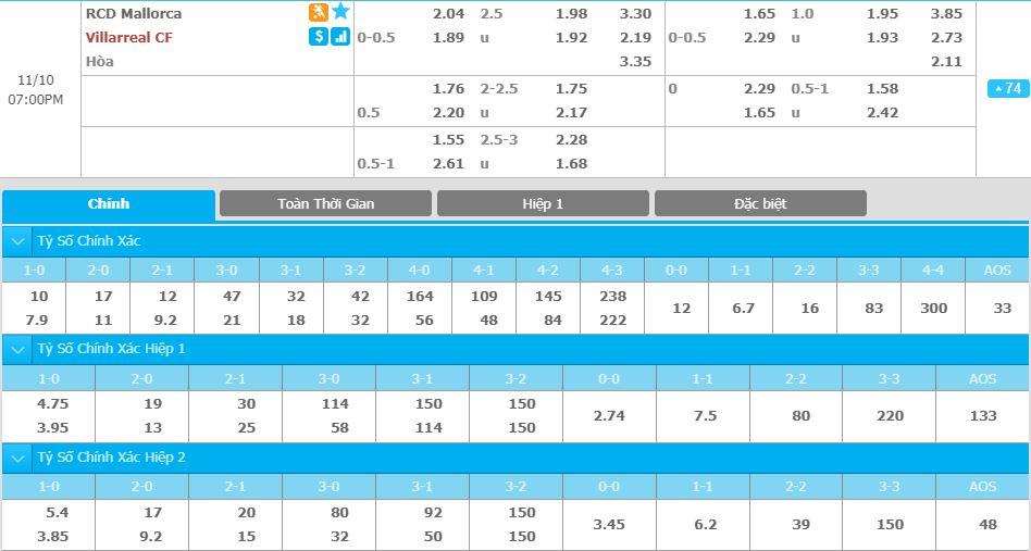FC-Astana-vs-AZ-Alkmaar-Tip-keo-bong-da-7-11-B9-00