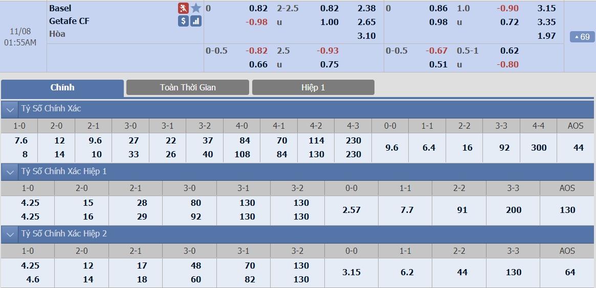 soi-keo-ca-cuoc-bong-da-ngay-7-11-Basel-vs-club-brugge-lay-ve-di-tiep-b9 3