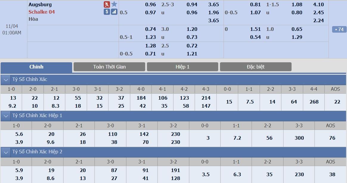 soi-keo-ca-cuoc-bong-da-ngay-4-11-augsburg-vs-schalke-co-hoi-tro-lai-b9 3
