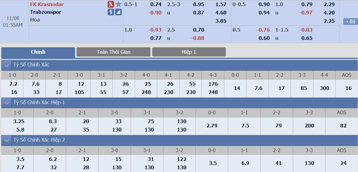 soi-keo-ca-cuoc-bong-da-ngay-7-11-Krasnodar-vs-club-brugge-lay-ve-di-tiep-b9 3