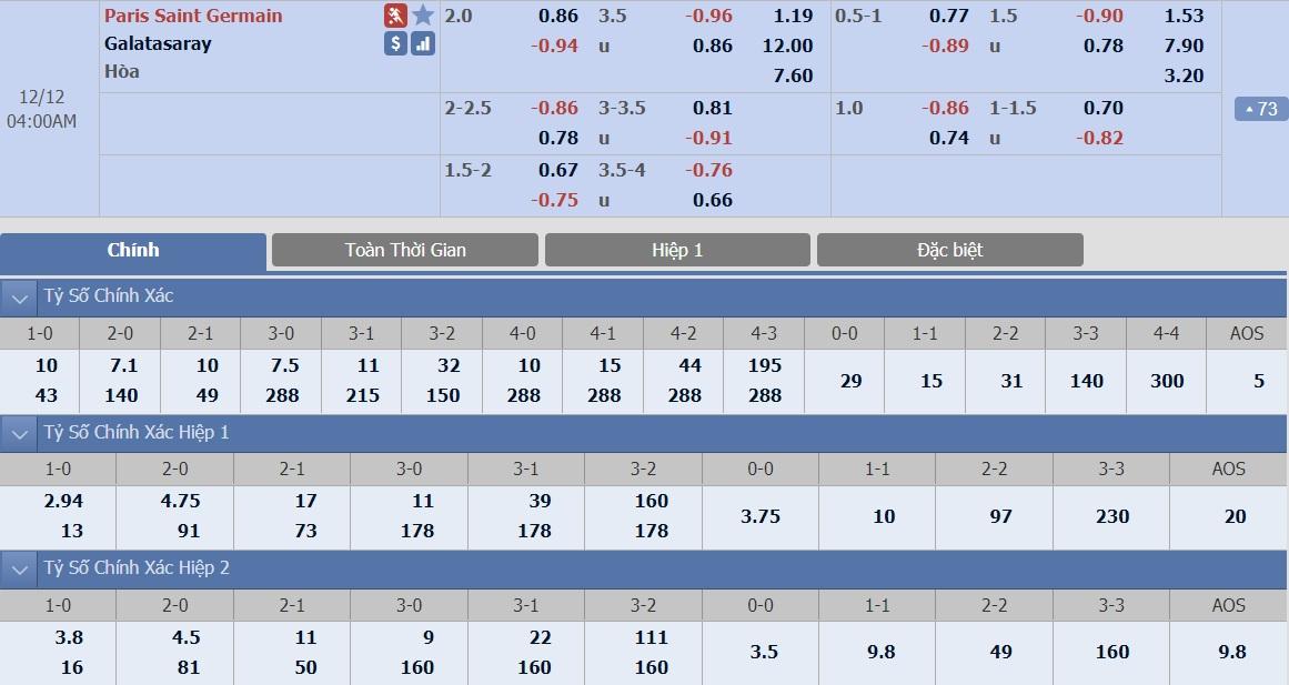 soi-keo-ca-cuoc-bong-da-ngay-10-12-PSG-vs-Galatasaray-tiep-can-top-2-b9 3