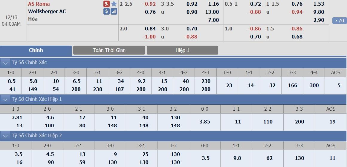 soi-keo-ca-cuoc-bong-da-ngay-10-12-AS Roma-vs-Wolfsberger-tiep-can-top-2-b9 3