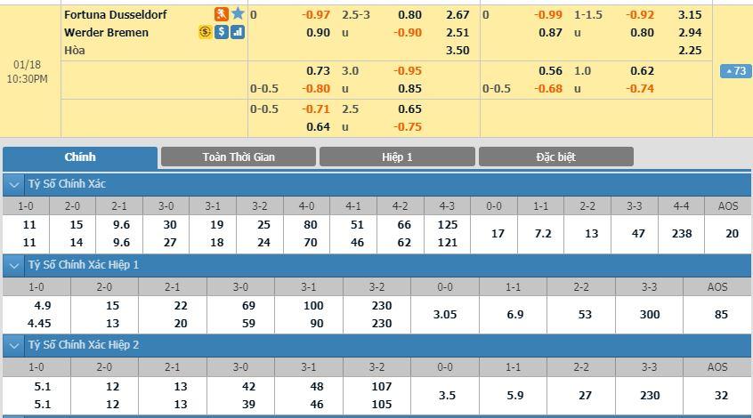 fortuna-dusseldorf-vs-werder-bremen-tip-keo-bong-da-18-1-b9-00