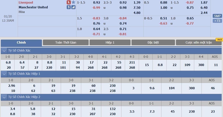soi-keo-ca-cuoc-bong-da-ngay-19-1-liverpool-vs-manchester-united-bat-luc-o-anfield-b9 3