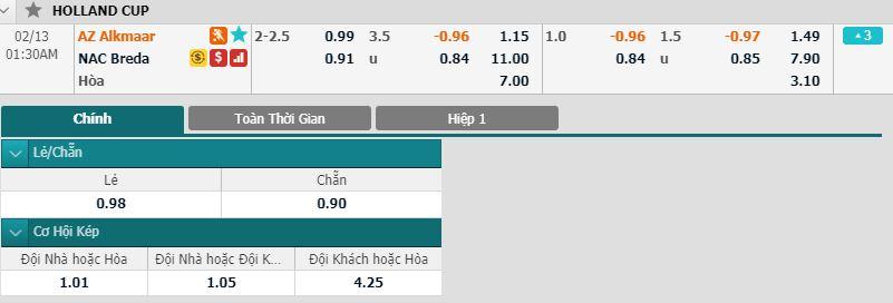 AZ Alkmaar-vs-NAC Breda-tip-keo-bong-da-8-2-b9-01