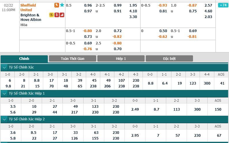 nhan-dinh-soi-keo-sheffield-united-vs-brighton-22h-ngay-22-2-2020-b9-01