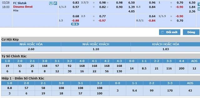 Slutsk vs Dinamo Brest (2)