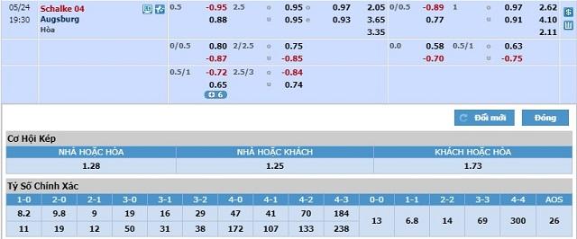 keo-fc-schalke-04-vs-augsburg-24-05-2020-vdqg-duc-1