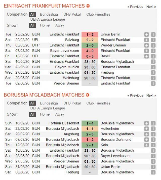 soi-keo-ty-le-frankfurt-vs-gladbach-23h30-ngay-16-05-2020-2