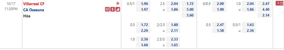 Villarreal vs Osasuna